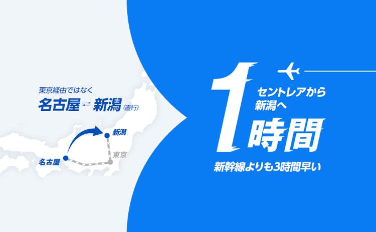 名古屋・新潟 ヒコーキならひとっ飛びキャンペーン
